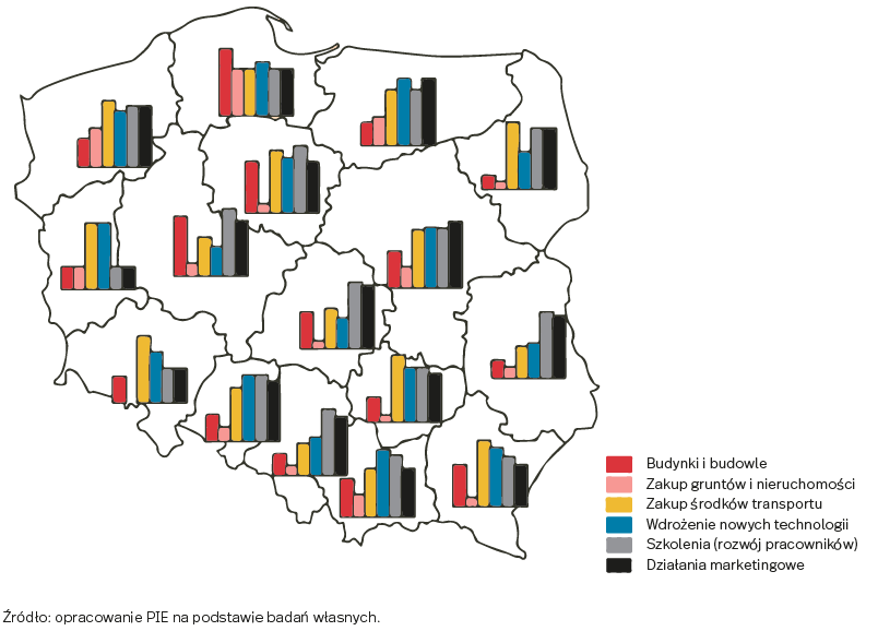Rodzaje inwestycji przedsiębiorstw z podziałem na województwa, źródło: Polski Instytut Ekonomiczny