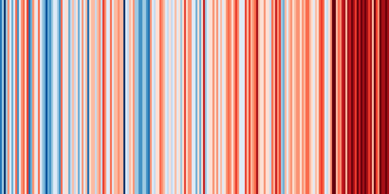 """""""Pasek klimatyczny"""" pokazuje, jak przez ostatnie 200 lat zmieniała się średnia temperatura w Oxfordzie w Anglii. Fot. Oxford Weather and Climate Since 1767"""