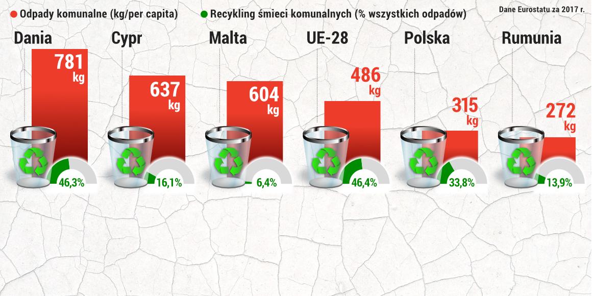 Obieg śmiecia w przyrodzie. Grafika: 300Gospodarka
