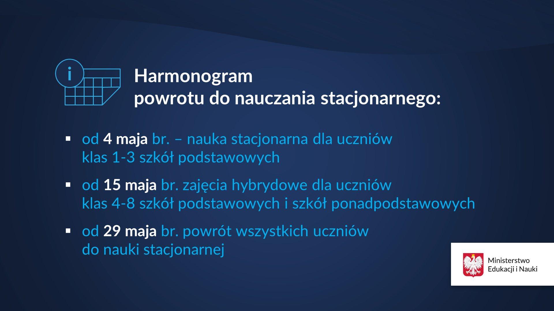 Kiedy wracamy do szkoły? Daty, harmonogram | 300Gospodarka.pl